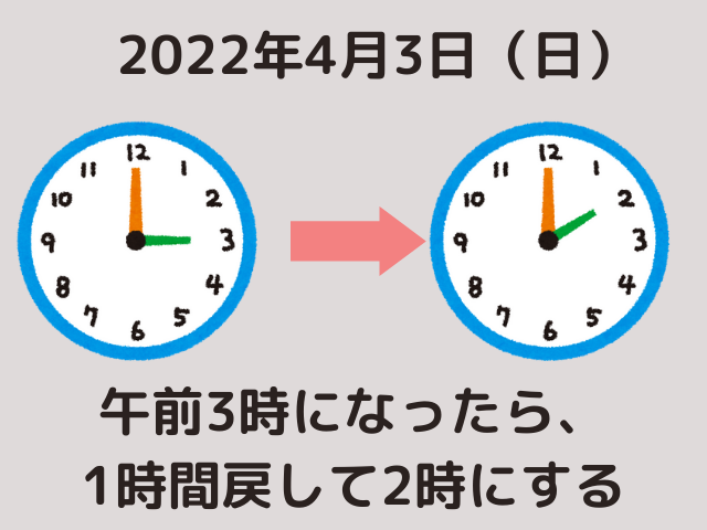ニュージーランドのサマータイム制度2022年4月