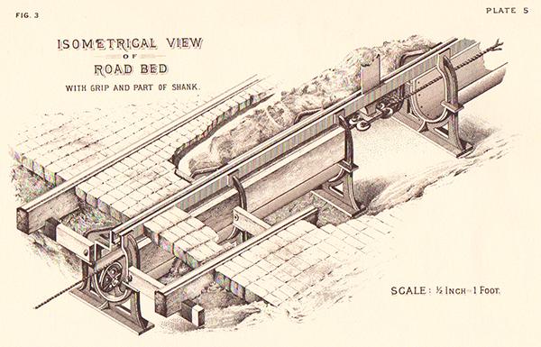 サンフランシスコの循環式ケーブルカー のケーブル