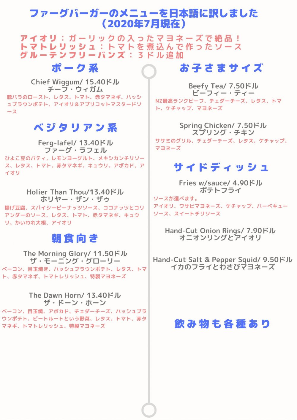 ファーグバーガーのメニュー日本語訳2ページ目
