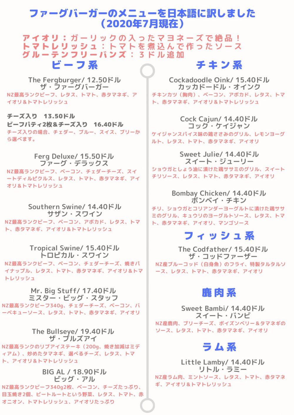 ファーグバーガーのメニュー日本語訳1ページ目