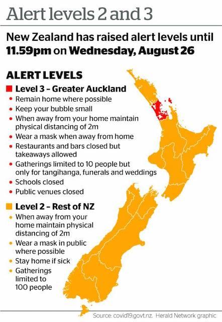 ニュージーランドのコロナ政策ロックダウン2020年8月17日